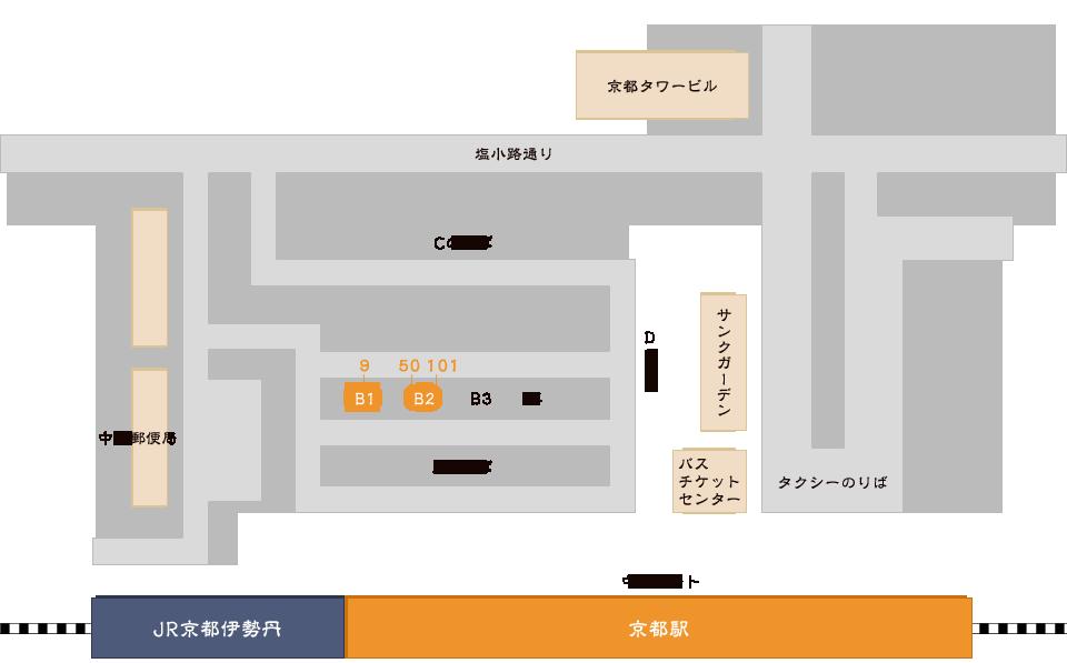 京都駅での市バスの乗り方